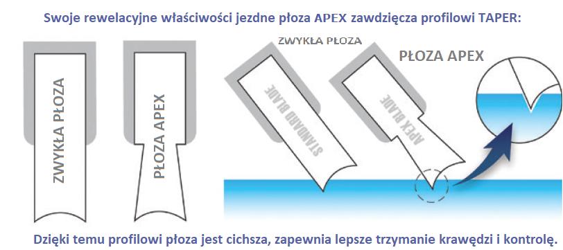 TAPERAPEX.png